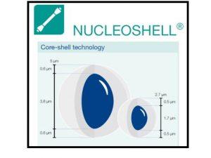 NUCLEOSHELL®